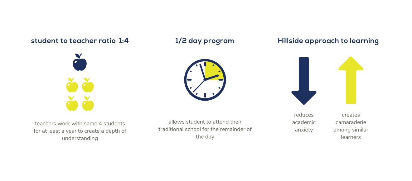 infograph_hillside_diff